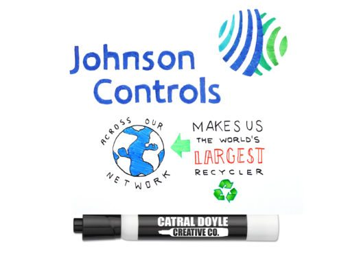 Johnson Controls Battery Recycling Whiteboard Video