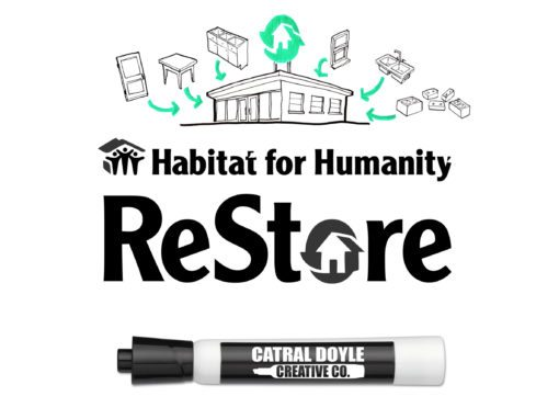Habitat for Humanity ReStore Whiteboard Video